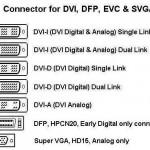 DVI - All Types of Plugs